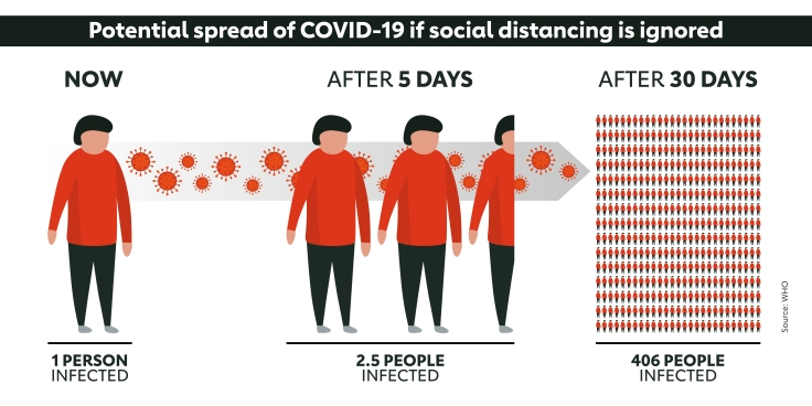 Power-of-social-distancing-Gavi